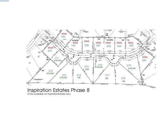 Ie Lot 230 Phase Vii, Kennewick, WA - USA (photo 1)