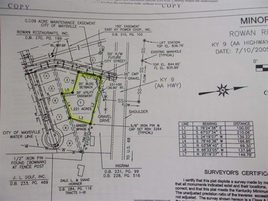 Commercial Lot - Maysville, KY (photo 3)