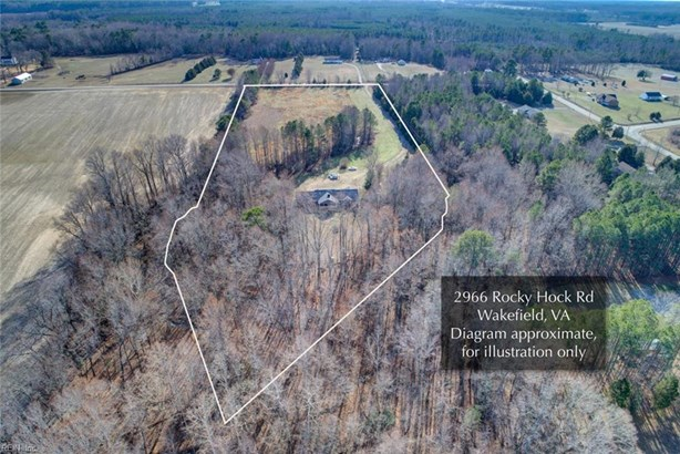 Ranch, Detached,Detached Residential - Surry County, VA (photo 2)