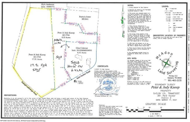 Land - Unicorp/Eads, TN