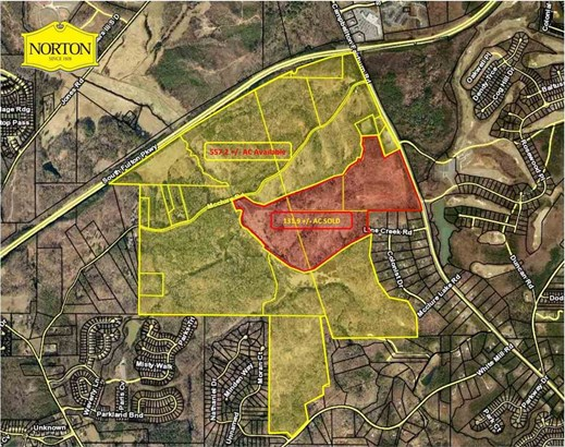 Agriculture,Industrial,Residential Lot - Union City, GA