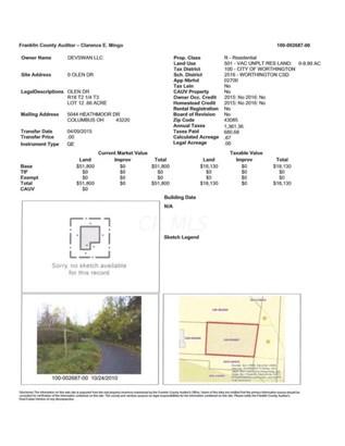 Residential Land - Worthington, OH (photo 4)
