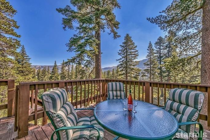 Single Family Residence, Other/See Remarks - Kirkwood, CA
