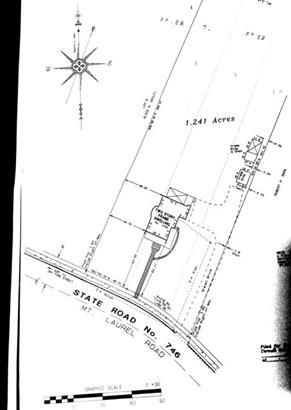 Lots/Land/Farm, Residential, Single Family - Halifax, VA (photo 2)